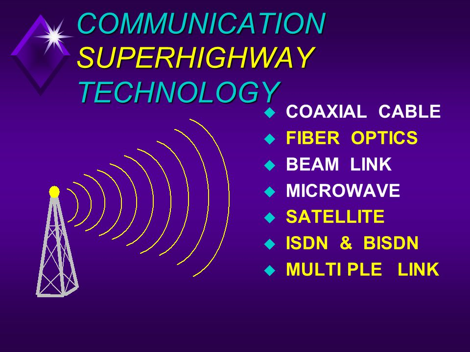COMMUNICATION SUPERHIGHWAY TECHNOLOGY