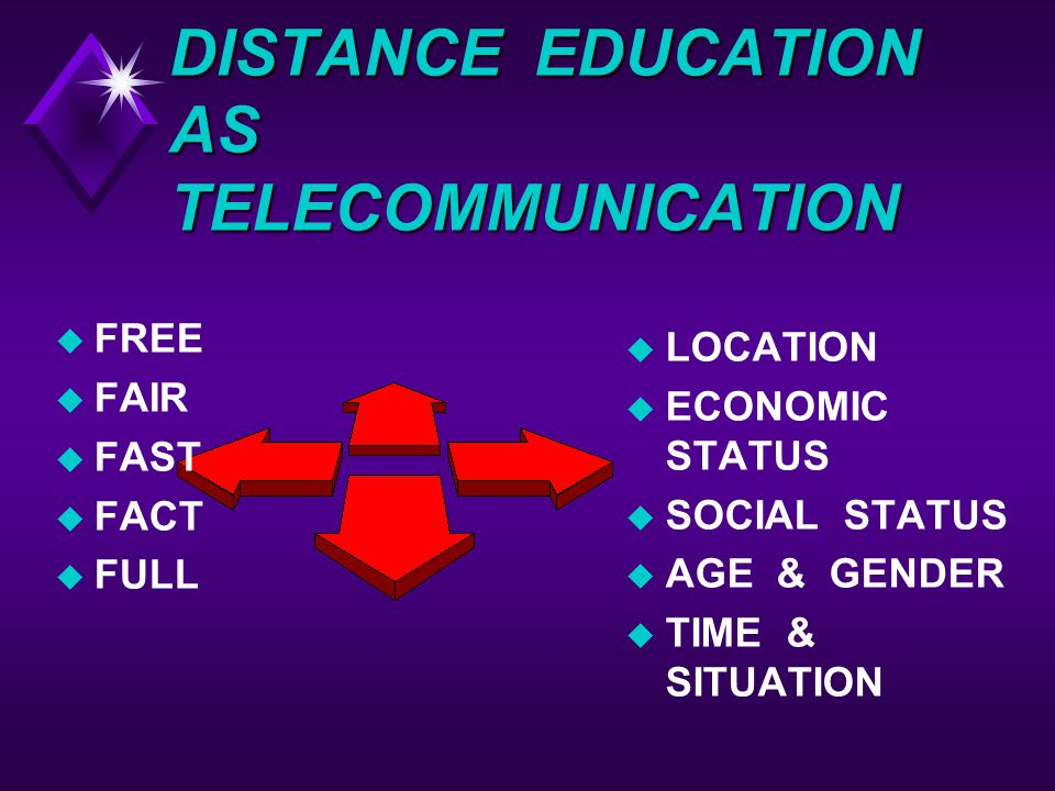 DISTANCE EDUCATION AS TELECOMMUNICATION