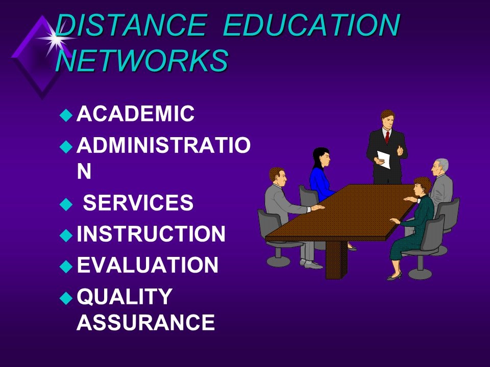DISTANCE EDUCATION NETWORKS
