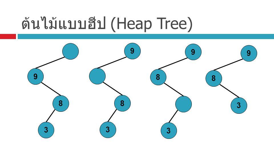 ต้นไม้แบบฮีป (Heap Tree)