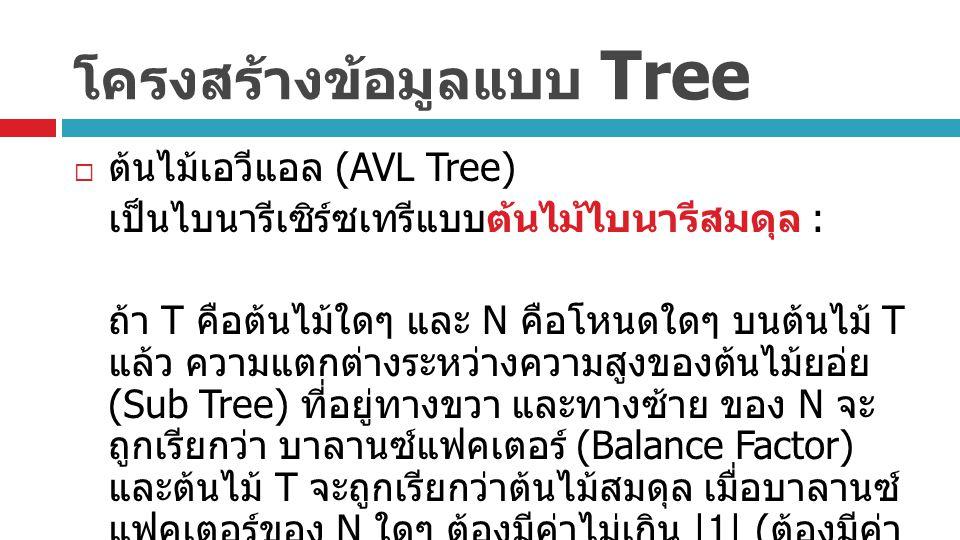โครงสร้างข้อมูลแบบ Tree