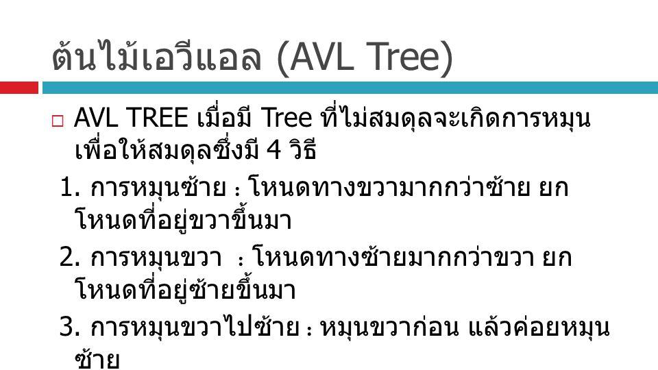 ต้นไม้เอวีแอล (AVL Tree)