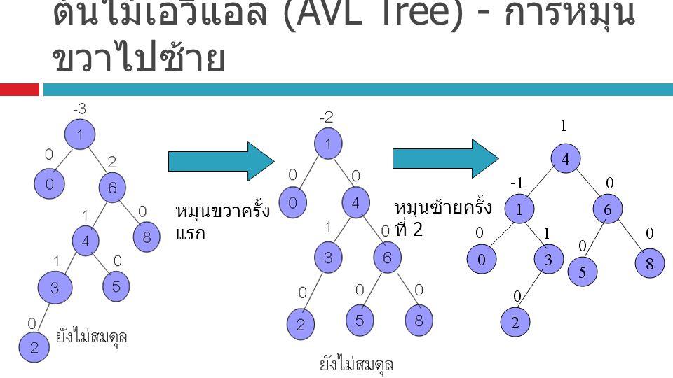 ต้นไม้เอวีแอล (AVL Tree) - การหมุนขวาไปซ้าย