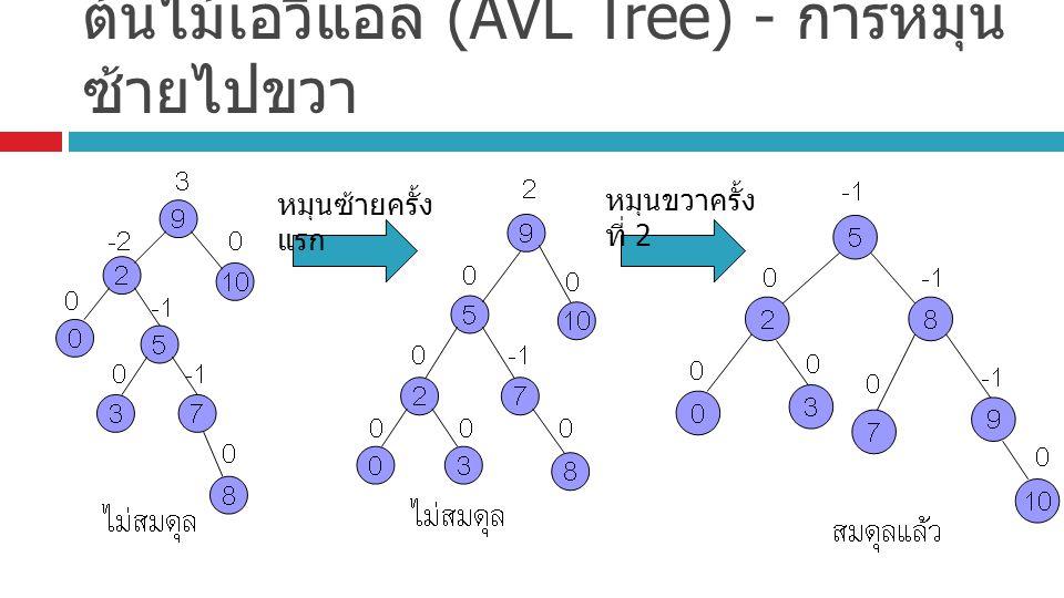 ต้นไม้เอวีแอล (AVL Tree) - การหมุนซ้ายไปขวา