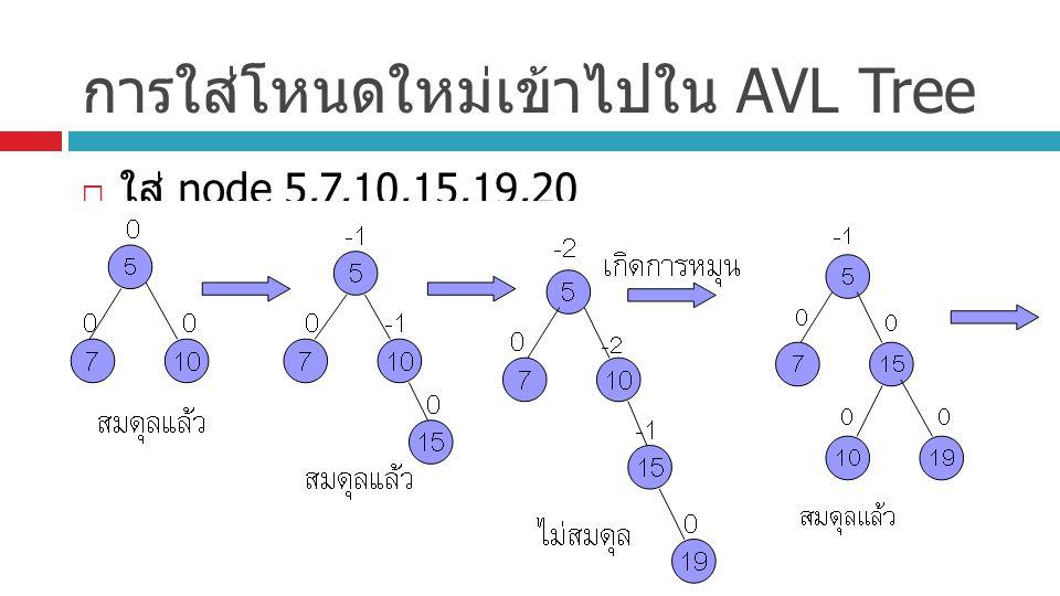 การใส่โหนดใหม่เข้าไปใน AVL Tree