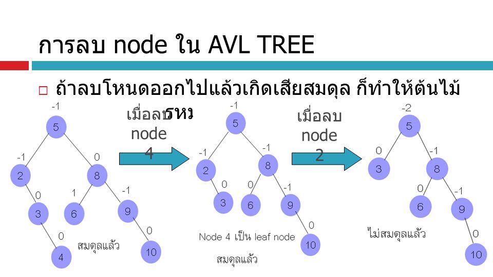การลบ node ใน AVL TREE ถ้าลบโหนดออกไปแล้วเกิดเสียสมดุล ก็ทำให้ต้นไม้สมดุล โดยการหมุน. เมื่อลบ node 4.