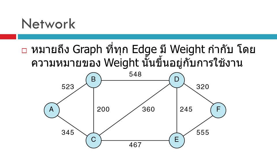 Network หมายถึง Graph ที่ทุก Edge มี Weight กำกับ โดยความหมายของ Weight นั้นขึ้นอยู่กับการใช้งาน