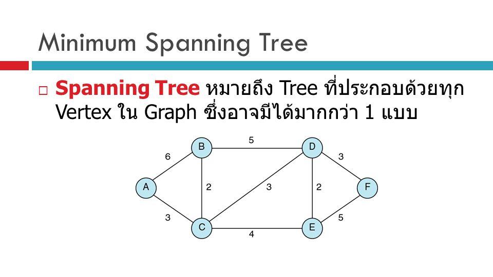 Minimum Spanning Tree Spanning Tree หมายถึง Tree ที่ประกอบด้วยทุก Vertex ใน Graph ซึ่ง อาจมีได้มากกว่า 1 แบบ.