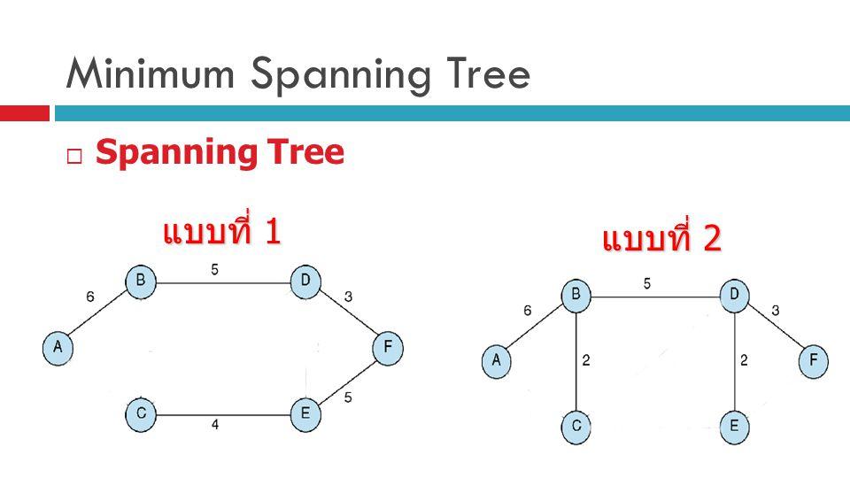 Minimum Spanning Tree Spanning Tree แบบที่ 1 แบบที่ 2