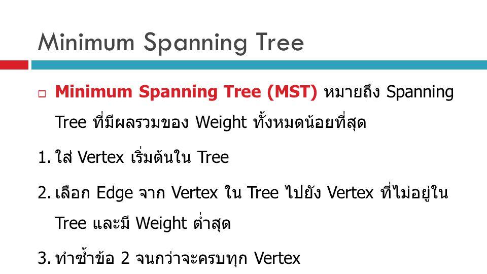 Minimum Spanning Tree Minimum Spanning Tree (MST) หมายถึง Spanning Tree ที่มีผลรวมของ Weight ทั้งหมดน้อยที่สุด.