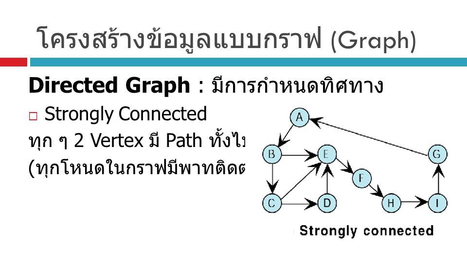 โครงสร้างข้อมูลแบบกราฟ (Graph)