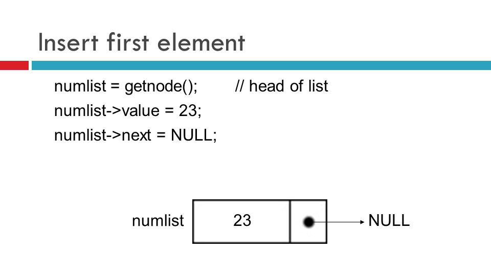Insert first element numlist = getnode(); // head of list
