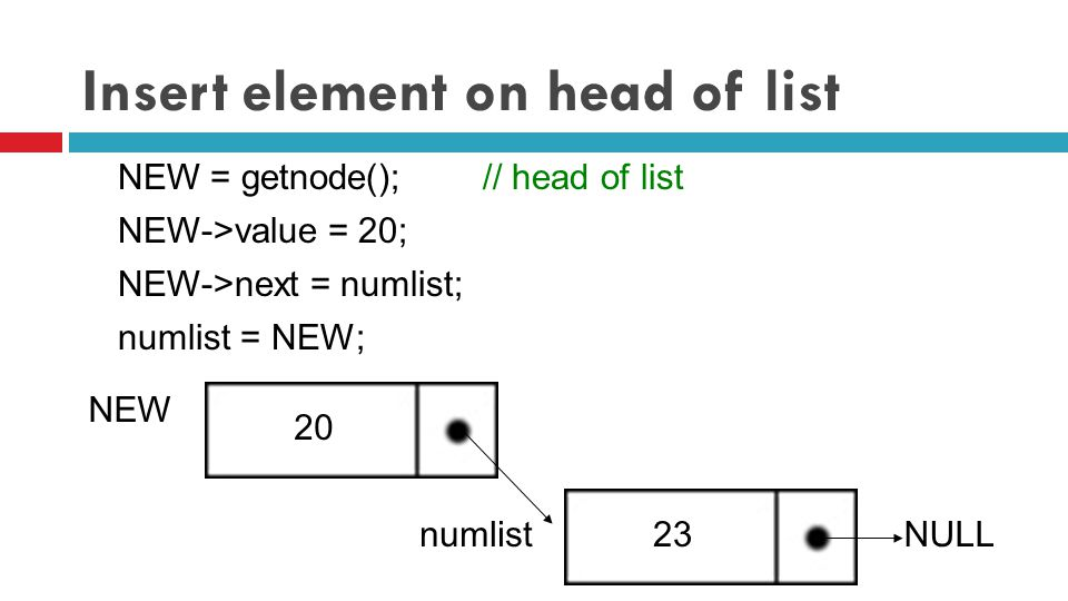 Insert element on head of list