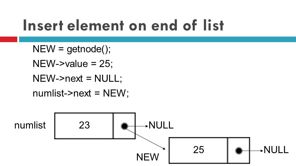 Insert element on end of list