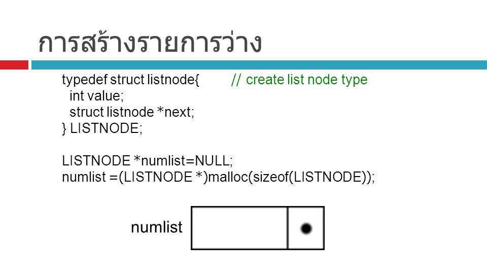 การสร้างรายการว่าง numlist