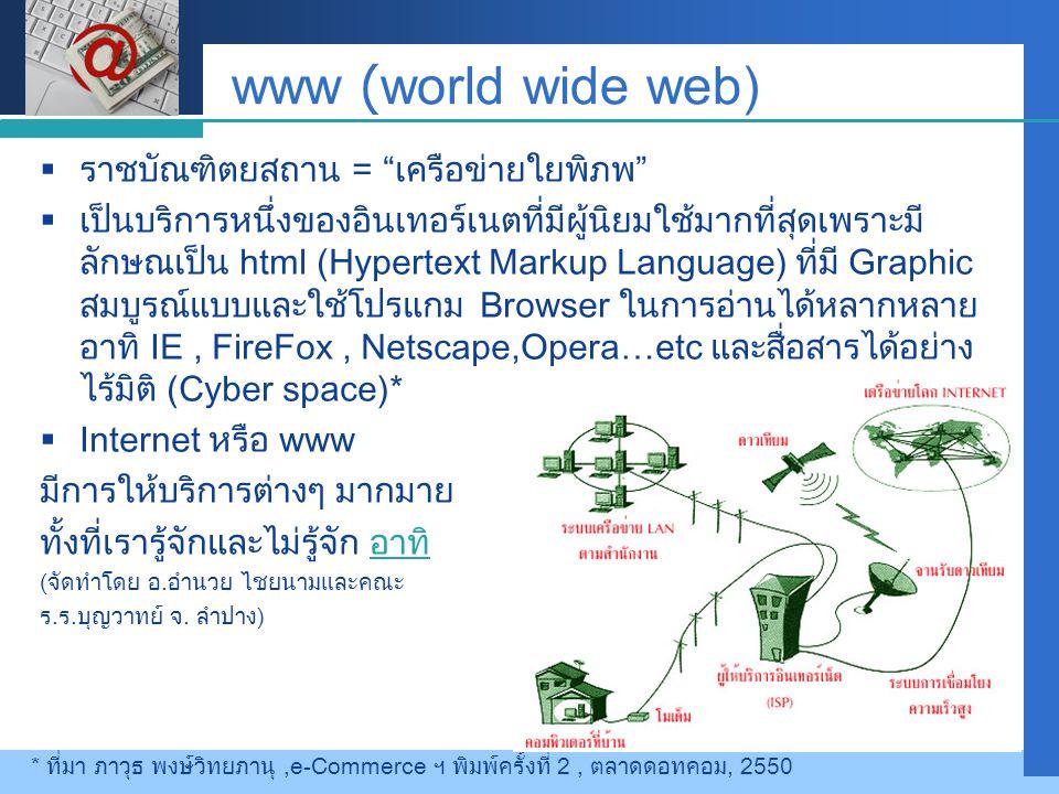 www (world wide web) ราชบัณฑิตยสถาน = เครือข่ายใยพิภพ