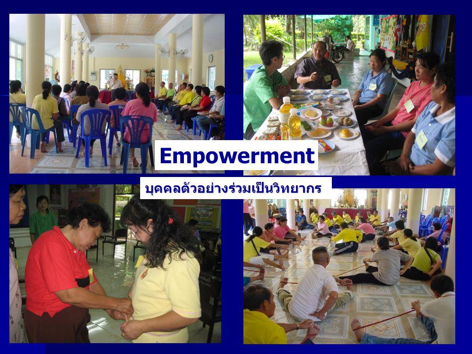 Empowerment บุคคลตัวอย่างร่วมเป็นวิทยากร