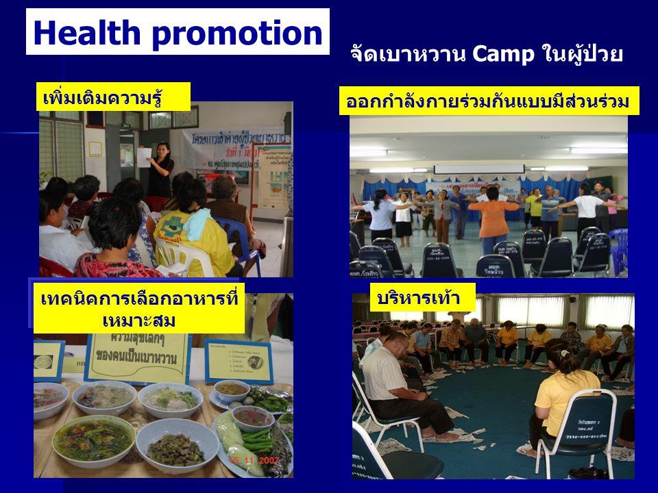 จัดเบาหวาน Camp ในผู้ป่วย