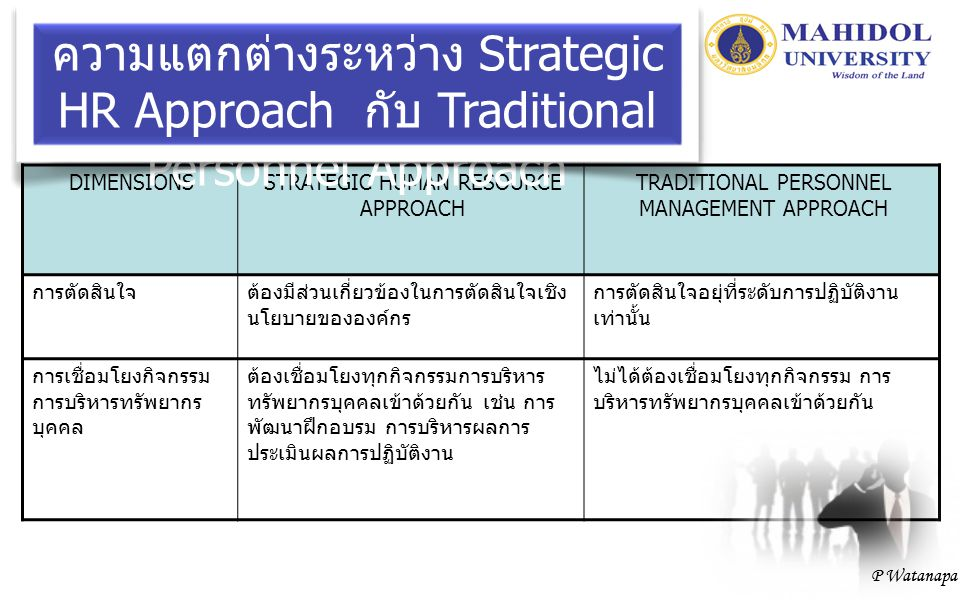 ความแตกต่างระหว่าง Strategic HR Approach กับ Traditional Personnel Approach