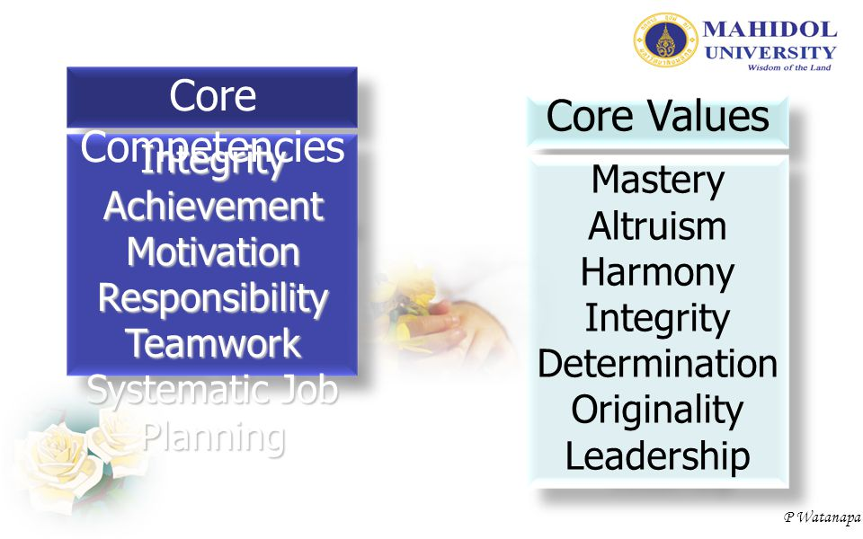 Core Competencies Core Values Integrity Mastery Achievement Motivation