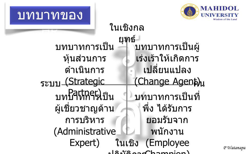 รุก รับ บทบาทของ HR ในเชิงกลยุทธ์