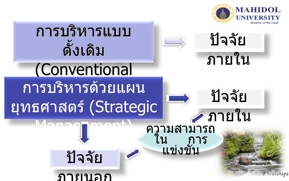การบริหารแบบดั้งเดิม(Conventional Management) ปัจจัยภายใน