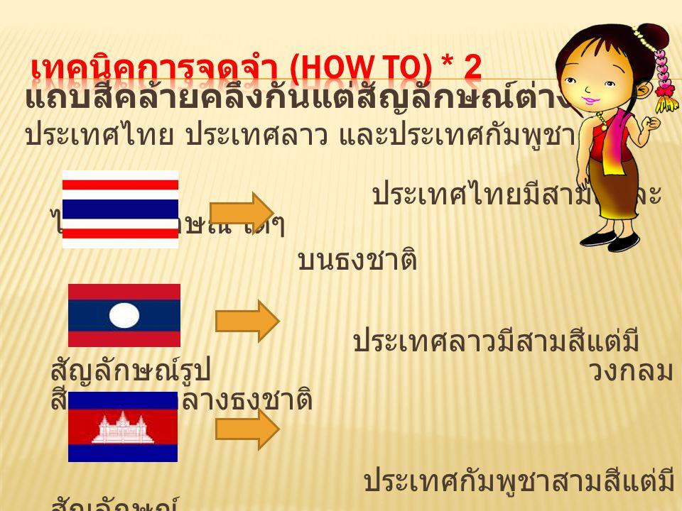 เทคนิคการจดจำ (How to) * 2