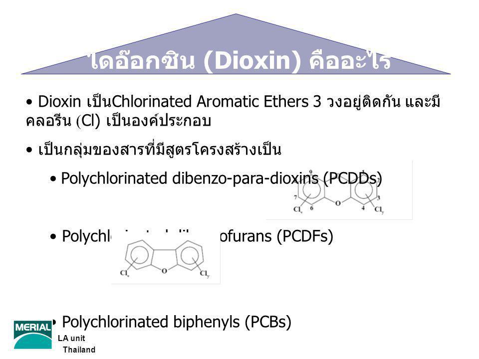 ไดอ๊อกซิน (Dioxin) คืออะไร