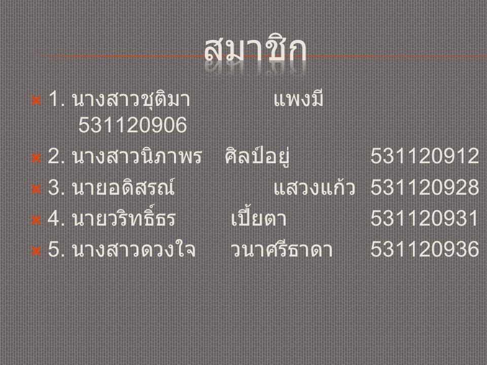 สมาชิก 1. นางสาวชุติมา แพงมี 531120906
