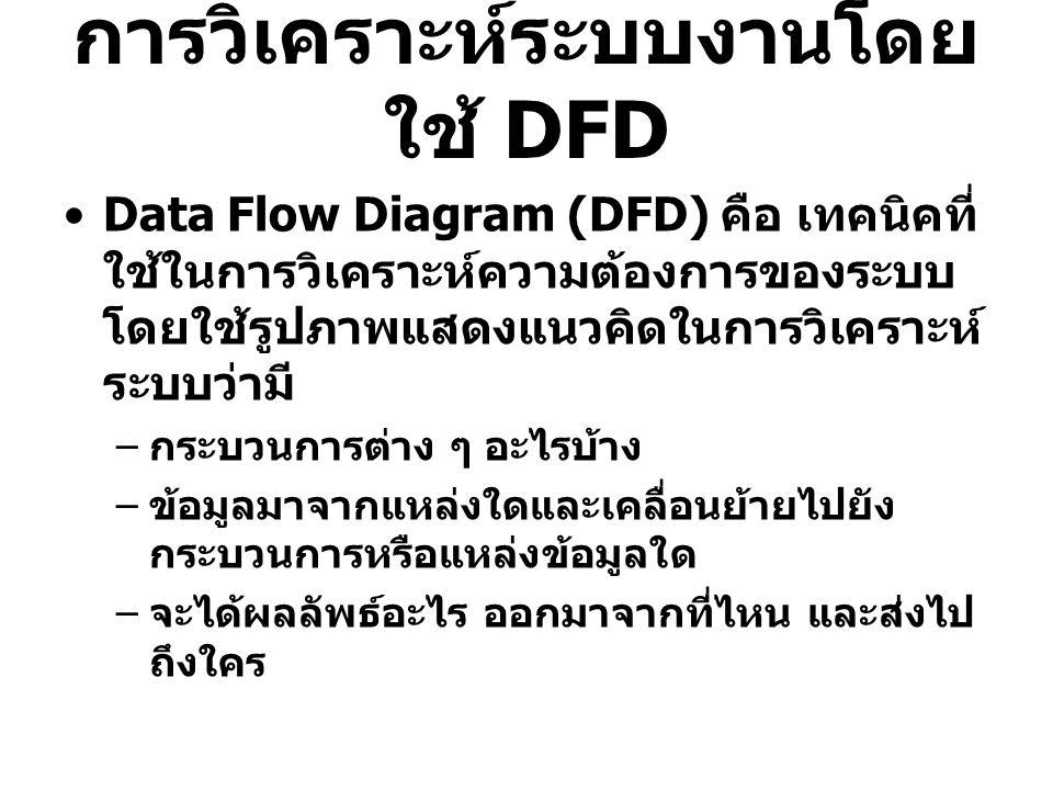 การวิเคราะห์ระบบงานโดยใช้ DFD
