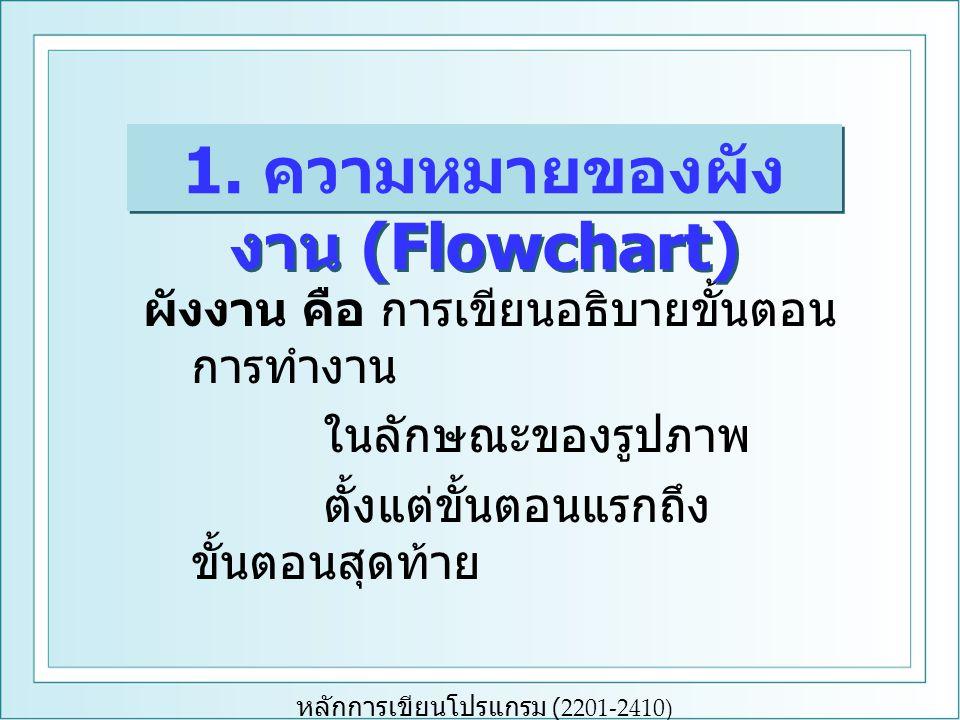 1. ความหมายของผังงาน (Flowchart)
