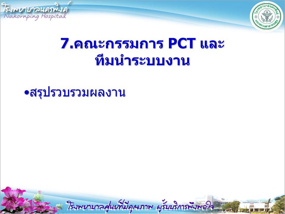 7.คณะกรรมการ PCT และ ทีมนำระบบงาน