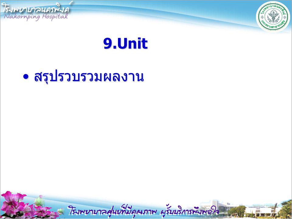 9.Unit สรุปรวบรวมผลงาน