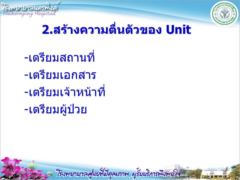 2.สร้างความตื่นตัวของ Unit
