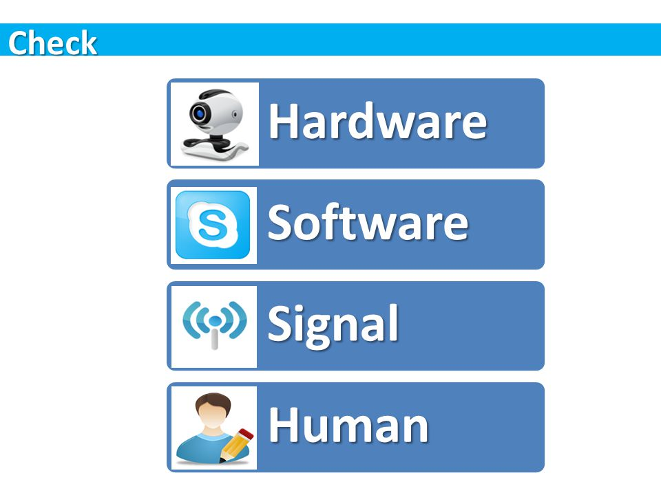 Check Hardware Software Signal Human