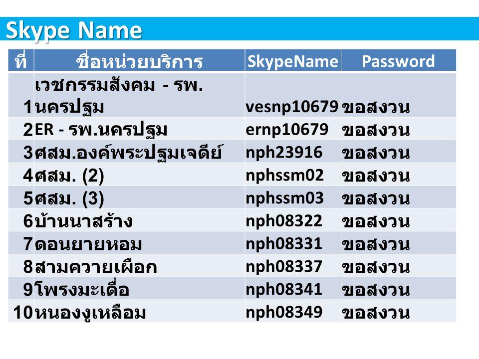 Skype Name ที่ ชื่อหน่วยบริการ SkypeName Password 1