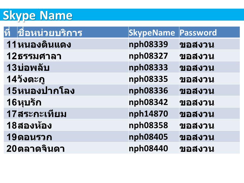Skype Name ที่ ชื่อหน่วยบริการ SkypeName Password 11 หนองดินแดง