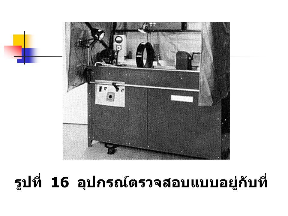 รูปที่ 16 อุปกรณ์ตรวจสอบแบบอยู่กับที่