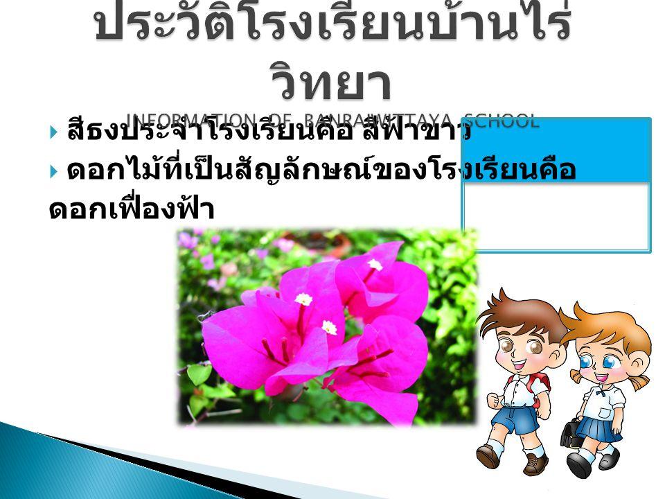 ประวัติโรงเรียนบ้านไร่วิทยา INFORMATION OF BANRAIWITTAYA SCHOOL