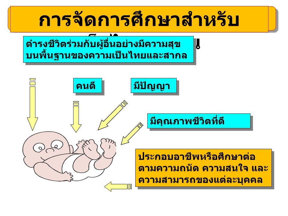 การจัดการศึกษาสำหรับเด็กไทยทุกคน