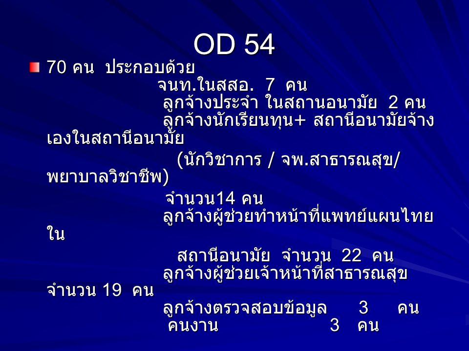 OD 54