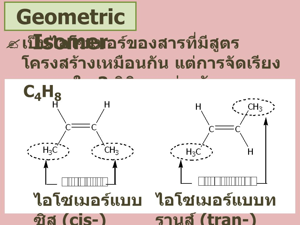 Geometric Isomer เป็นไอโซเมอร์ของสารที่มีสูตรโครงสร้างเหมือนกัน แต่การจัดเรียงอะตอมใน 3 มิติแตกต่างกัน.
