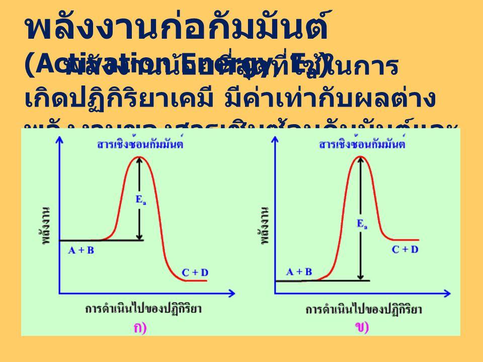 พลังงานก่อกัมมันต์ (Activation Energy, Ea)
