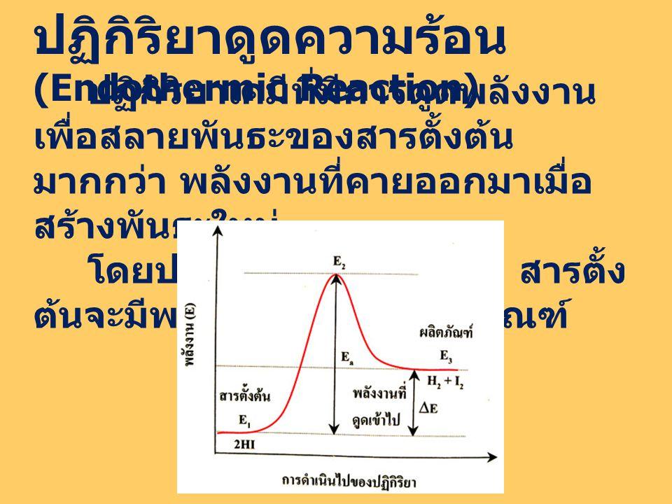 ปฏิกิริยาดูดความร้อน (Endothermic Reaction)