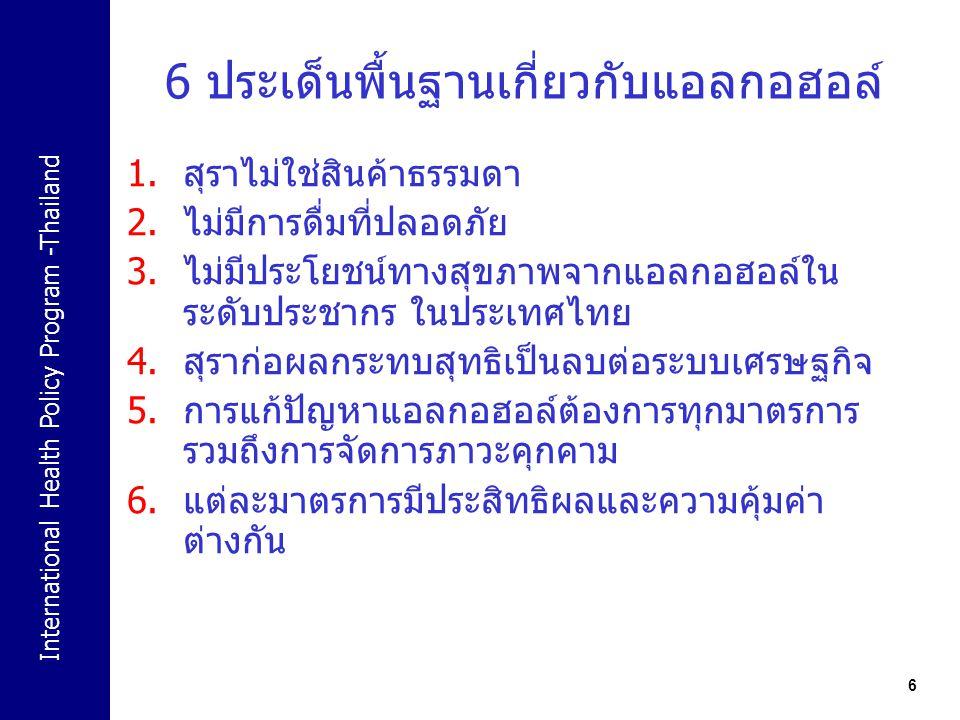 6 ประเด็นพื้นฐานเกี่ยวกับแอลกอฮอล์