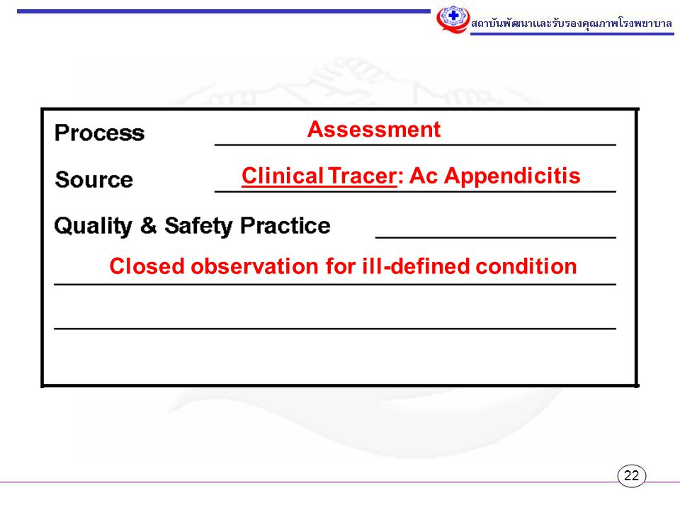 Assessment Clinical Tracer: Ac Appendicitis Closed observation for ill-defined condition