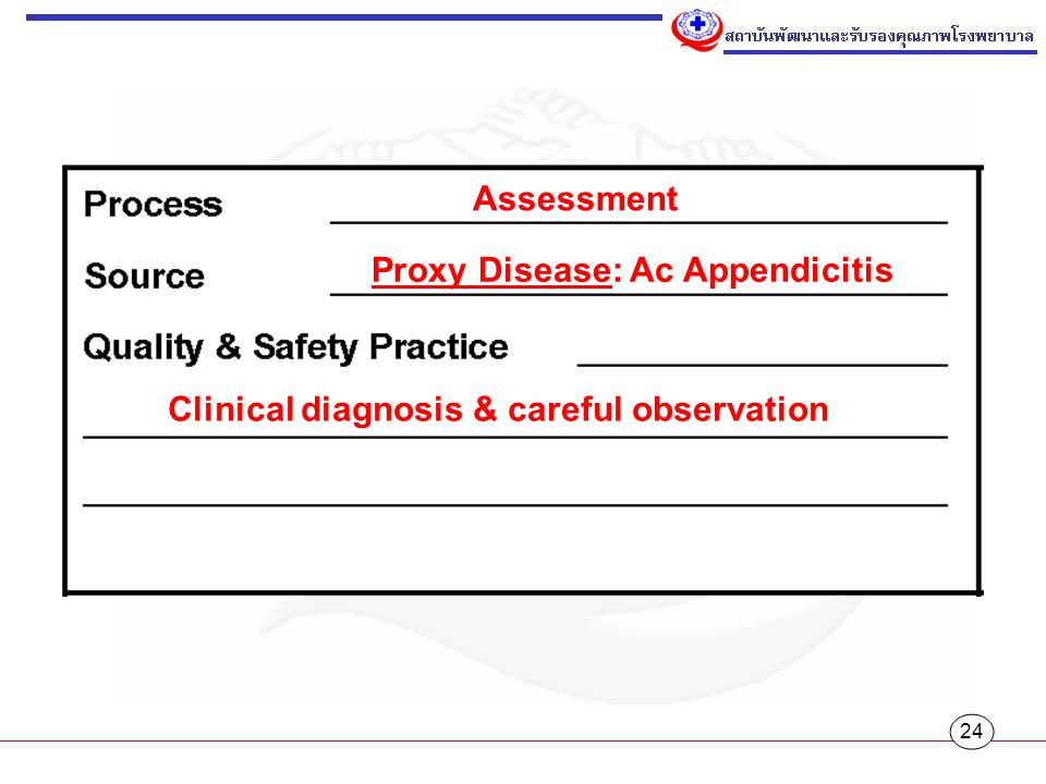 Assessment Proxy Disease: Ac Appendicitis Clinical diagnosis & careful observation