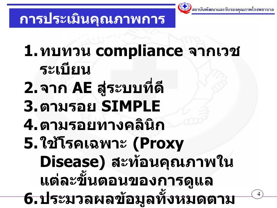 การประเมินคุณภาพการดูแลผู้ป่วย