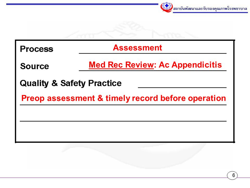 Assessment Med Rec Review: Ac Appendicitis Preop assessment & timely record before operation