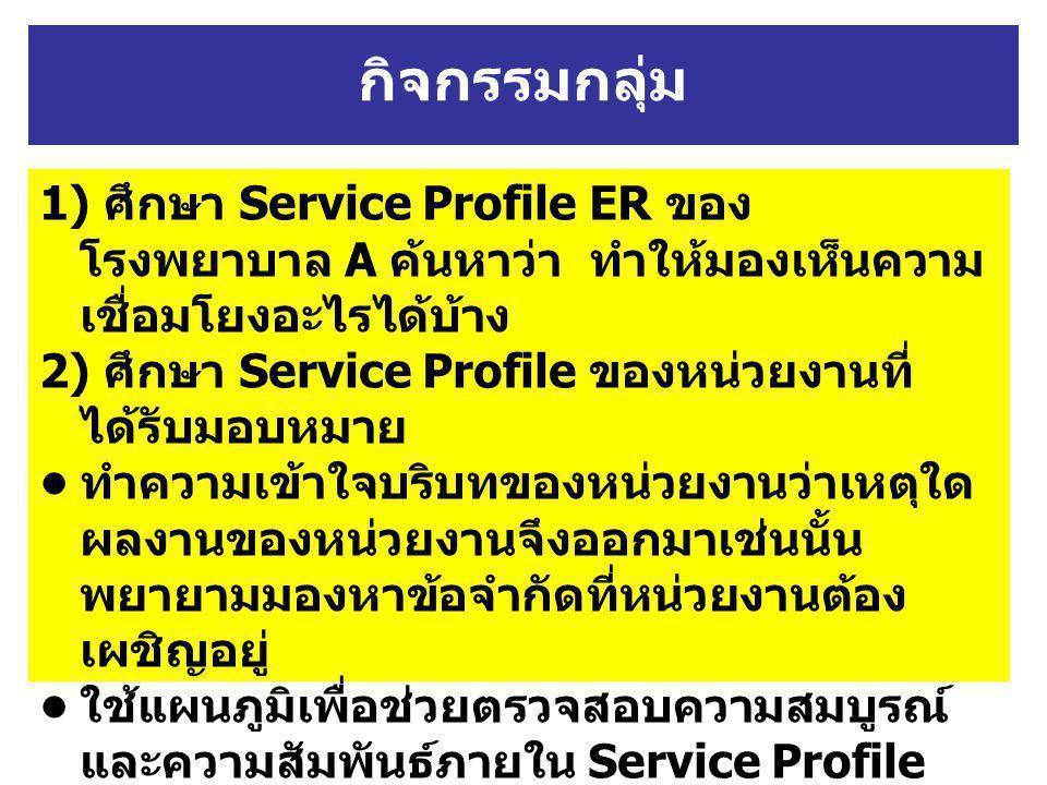 กิจกรรมกลุ่ม 1) ศึกษา Service Profile ER ของโรงพยาบาล A ค้นหาว่า ทำให้มองเห็นความเชื่อมโยงอะไรได้บ้าง.